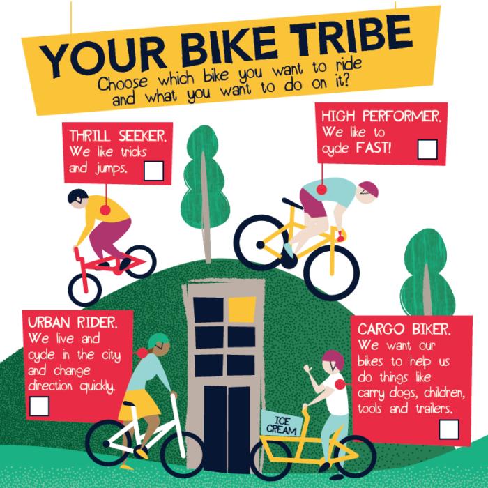 Sam Osborne Bike Trail Inside Page 1