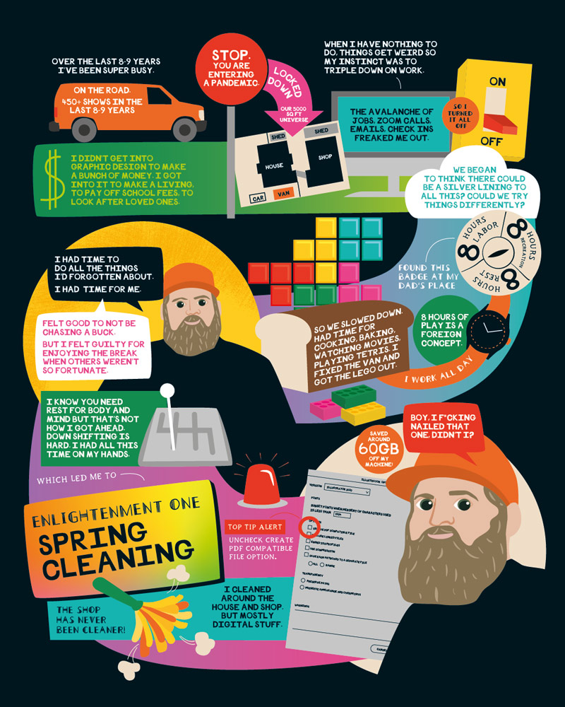 Aaron Draplin Visual Notes Illustration for Adobe Max CoCreate